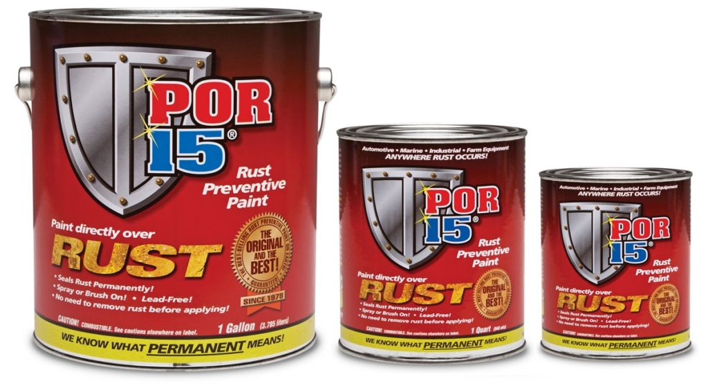 Rustproofing Paints review