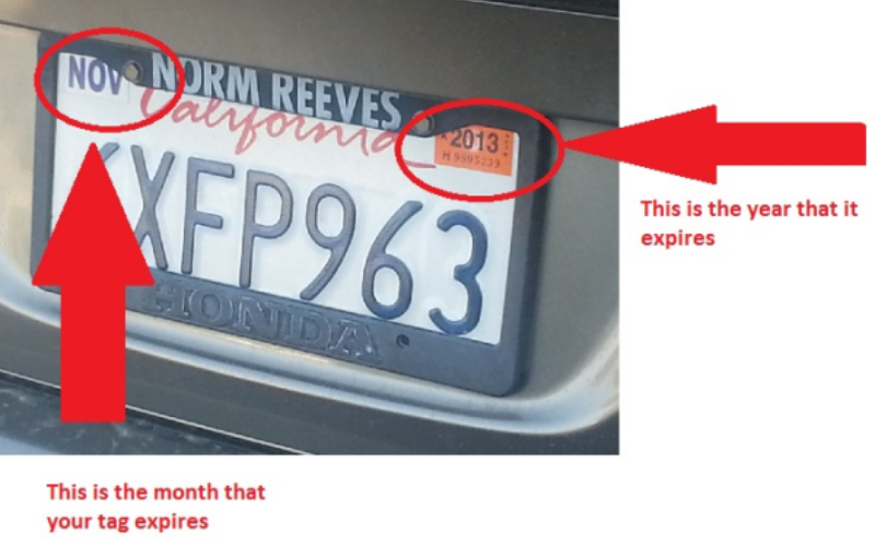 car tags guide
